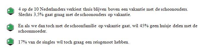 Weetjes Nederlandse vakantieganger